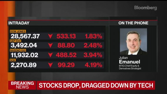 Stock Selloff Healthy for Markets, BTIG's Emanuel Says