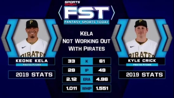 Pirates Fantasy Outlook